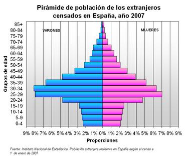 trabajo en dinamarca para españoles 2016